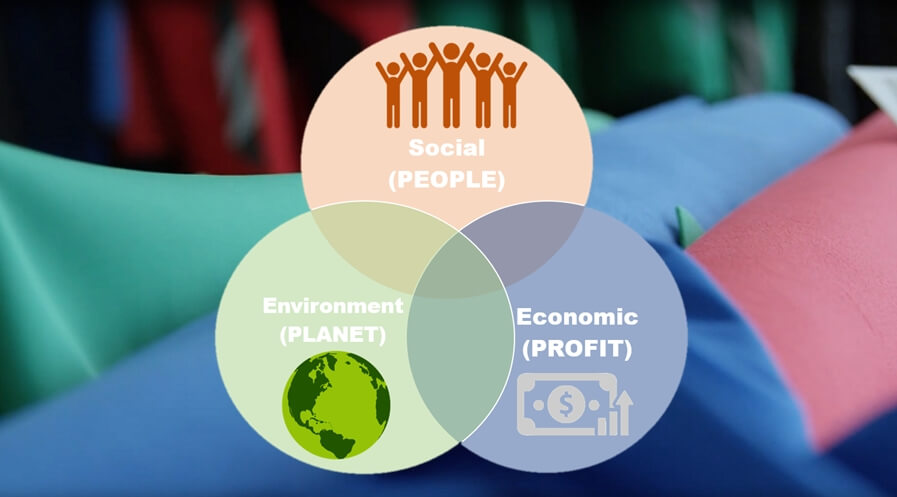 Materias primas - people-profit-planet